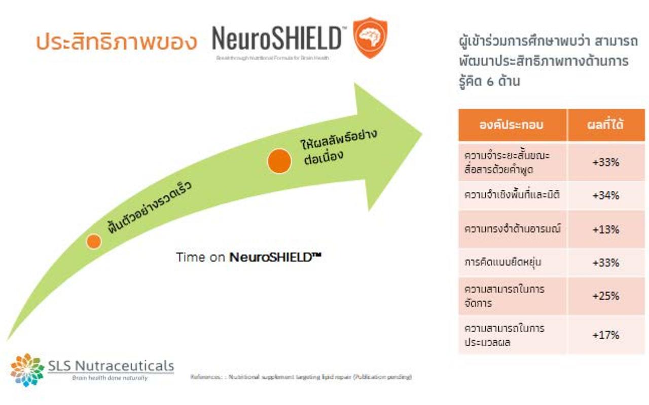neuroshield